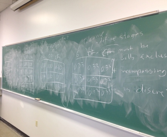 In praise of chalk: the value of teaching without technology