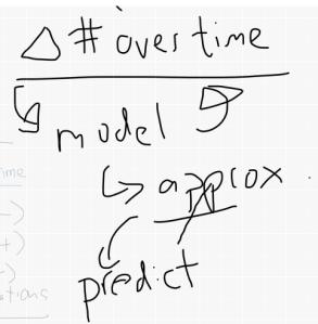 Just admire this amazing handwriting!