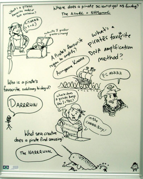 @AmericanBeetle's whiteboard of science pirate puns.